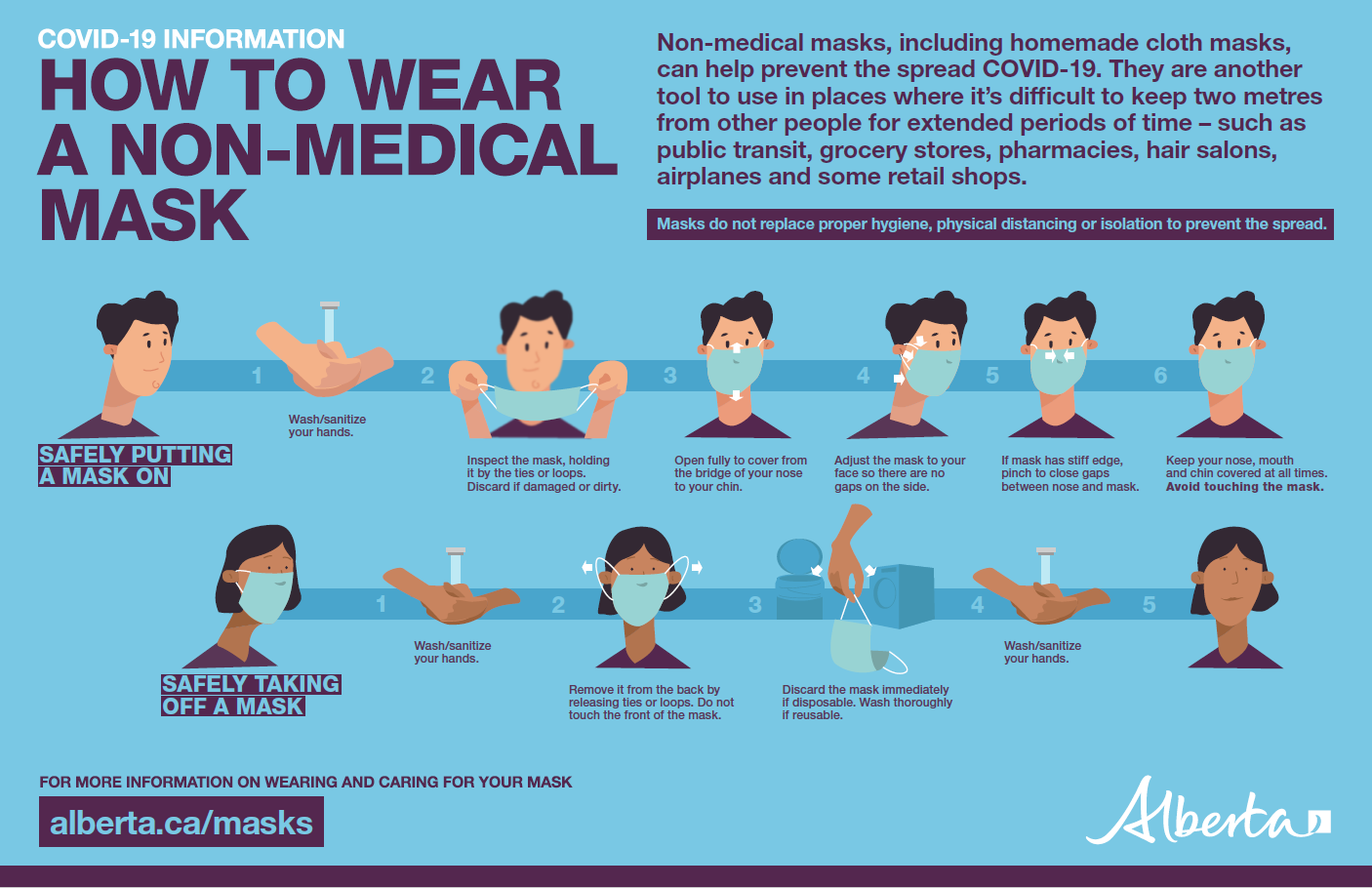 How to wear a non-medical mask (www.alberta.ca/masks)